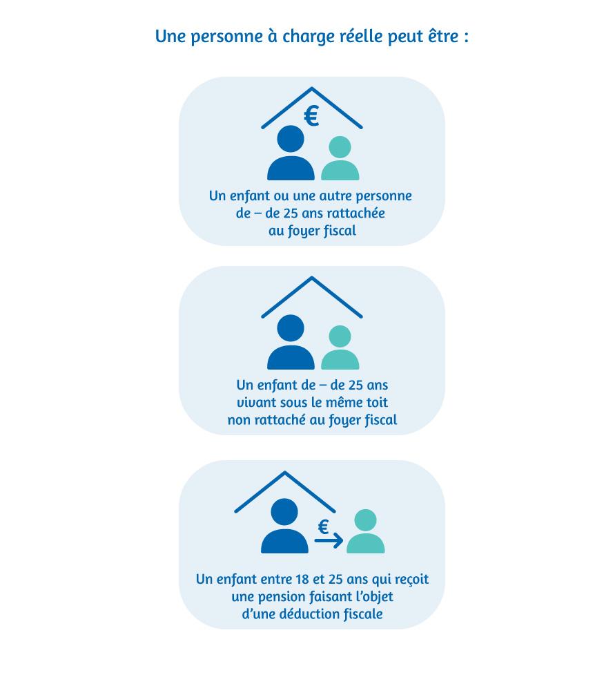 enfant concubin rattachement conjoint foyer fiscal complémentaire santé solidaire S3711 justificatif déduction formulaire