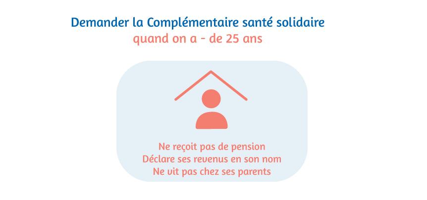 S3711 jeune 25 ans étudiant chômeur foyer fiscal rattachement affiliation sécu cpam assurance maladie revenus pension indépendant autonome
