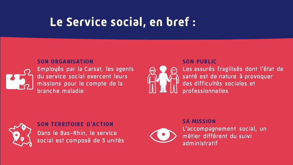 service social en bref